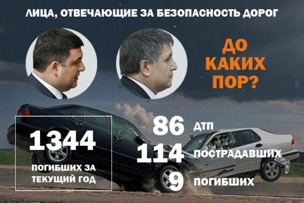 Війна на дорогах: на Київщині сім'я з дітьми потрапила в страшну ДТП