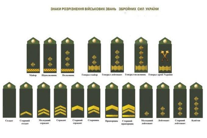 http://ukr.media/static/ba/aimg/2/6/7/267671_3.jpg