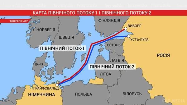 Україна ризикує втратити до3% ВВП через «Північний потік-2»— посол США