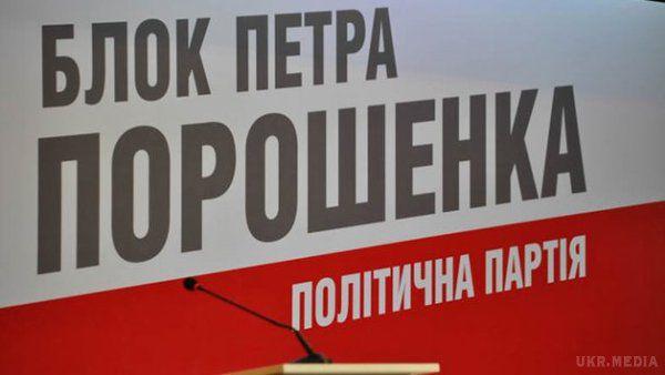 «Батьківщина» перемогла навиборах дооб'єднаних територіальних громад— екзит-пол партії