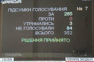 """Верховна Рада схвалила закон про електронний квиток. """"За"""" проголосували 265 народних депутатів."""